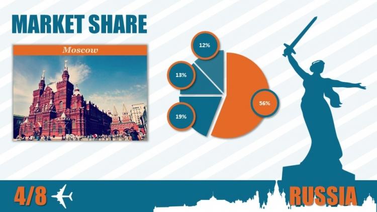 简洁城市剪影欧洲地标商务报告模板